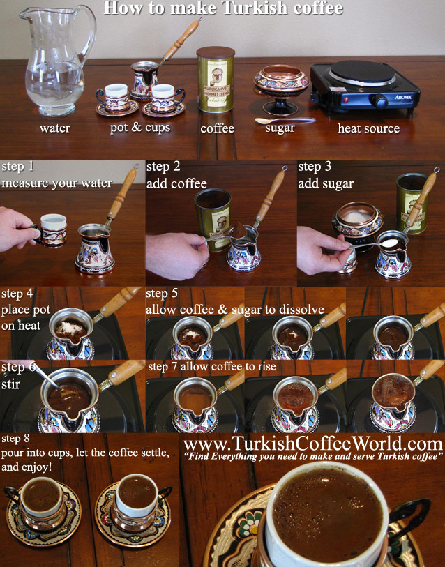 afotr turkish coffee  all steps